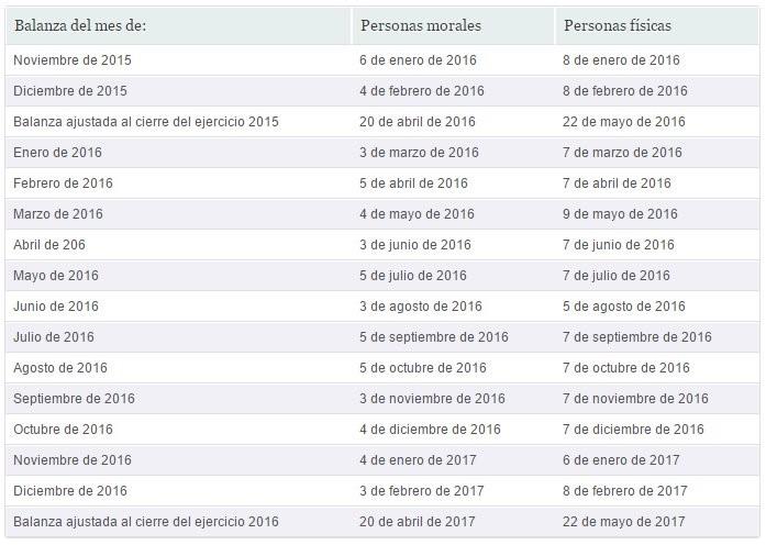 calendario contabilidad electronica 2017